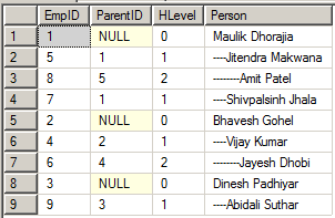 Get a Tree view with SQL Query – ErcanOPAK com